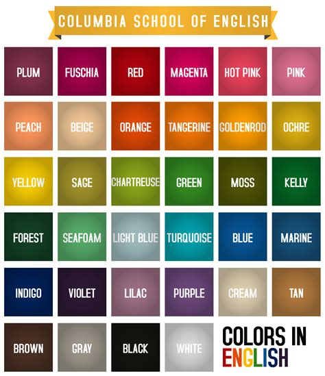 The Color by Colors In Conversationallyspeaking