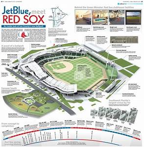 Southwest Air Seating Chart Jetblue Park Maplets