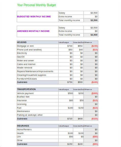 sample personal budget spreadsheet  examples  word