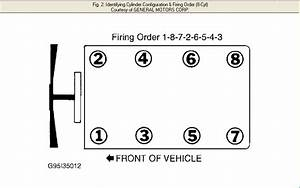 5 3 Vortec Firing Order Diagram