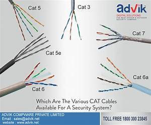 Which Are The Various Cat Cables Available For A Security