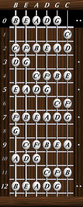 guitar string letters dave s six string bass resource page basics note 30531