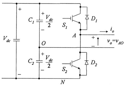 Single Phase Half Bridge Vsc Power Electronic Systems