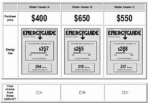 An Example Of The Choice Screen In The Current Energyguide
