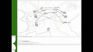 Diagrams Site Analysis Scientific