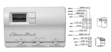 Coleman Air Conditioner Wiring Diagram Fuse Box