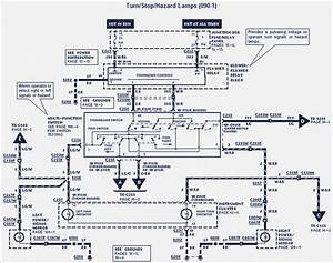 1995 Ford F150 Starter Wiring Diagram  U2013 Vivresaville Com