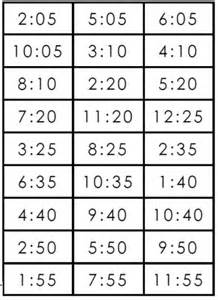 Digital Clock Telling Time Worksheet Printable