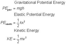 Net work = change in kinetic energy. Potential and Kinetic Energy