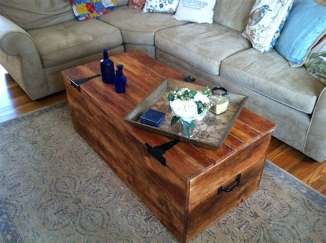 Scrap wood for legs (preferably 20″ long). Wood Shipping Crate Coffee Table by reclaimedbychuck on ...