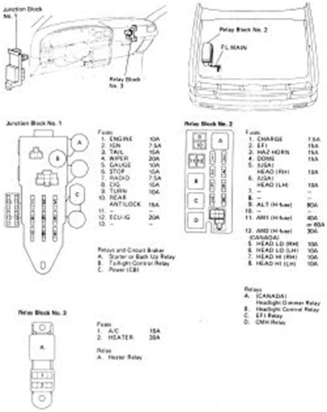 91 Toyotum Camry Fuse Diagram by Repair Guides