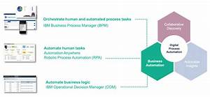 IBM RPA with Automation Anywhere and ODM - ODMDev