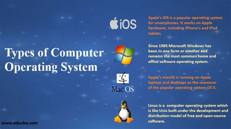 types  computer operating system understanding