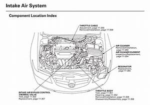 Engine Bay - Part Identification - Acurazine