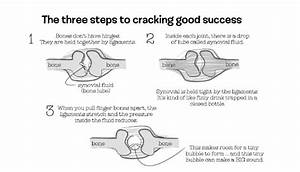 Dangers Of Knuckle Cracking