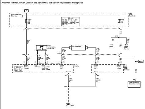 07 Yukon Door Wiring Diagram by 2007 Chevy Avalanche Wheel Bose Wiring Diagram