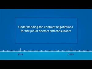 Junior doctor and consultant contract negotiations so far ...