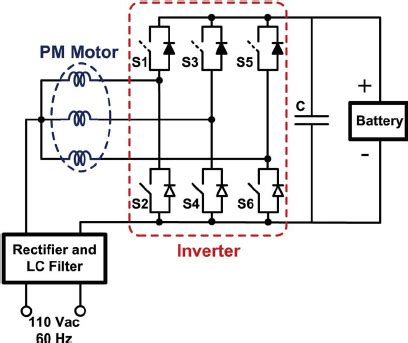single phase integrated charger based   pm motor