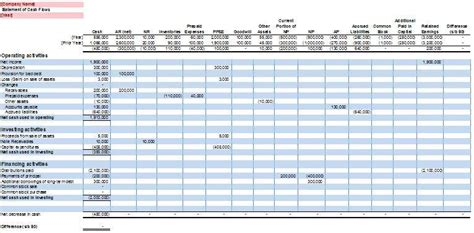 bookkeeping templates cashflows statement of cash flows free excel template