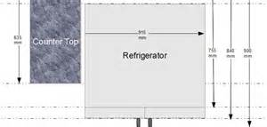uk standard sizes for refrigerators