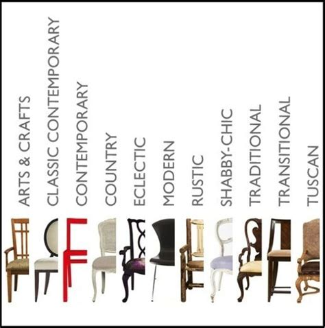 types of design styles a guide to interior decor and furniture styles all styles of home decor ideas and trends i m