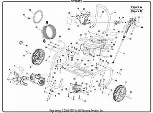 Homelite Ut80432 Pressure Washer Parts Diagram For Figure A