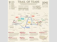 Trail Of Tears Population Chart | auto-kfz info