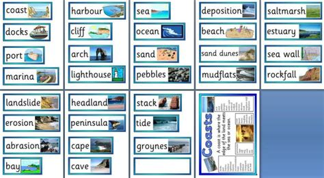 free geography teaching resources printable coasts
