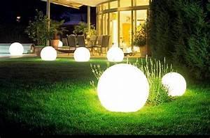 30cm outdoor led landscape lighting home garden decorative With katzennetz balkon mit garden lights