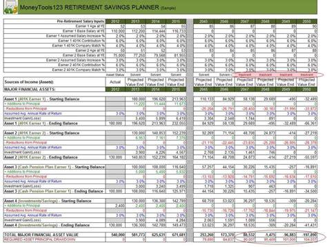 free finance spreadsheet budgeting spreadsheet template budget spreadsheet