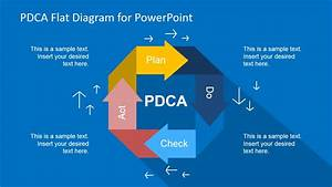 Pdca Flat Diagram For Powerpoint