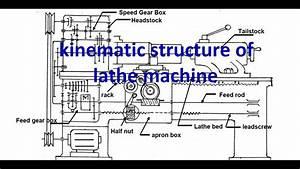 Centre Lathe Machine Line Diagram