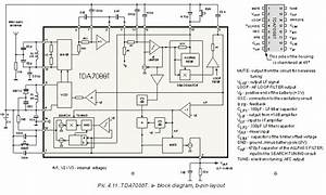 Fm-receiver-with-tda7088t-ic
