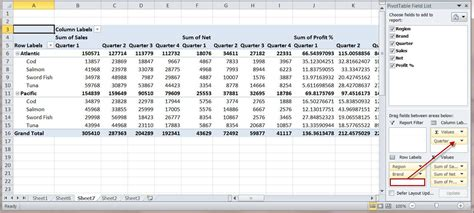 excel pivot table tutorial top 3 tutorials on creating a pivot table in excel