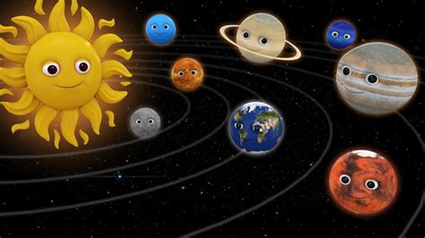 The Solar System 8 Planets For Kids