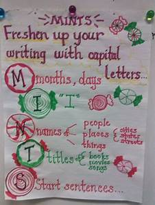 Classroom Rules Chart Images Stapler 39 S Strategies Love Those Anchor Charts Writing
