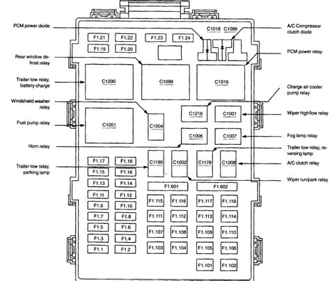 2000 Ford F 150 Fuse Box Diagram by Where Can I Find A Fuse Box Diagram For My 2003 Ford F 150