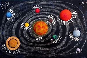 School Solar System Project AND decorative wall hanging ...