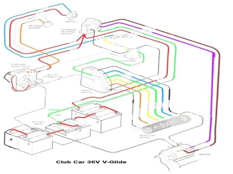 club car motor wire diagram wiring within 36 volt floralfrocks wiring