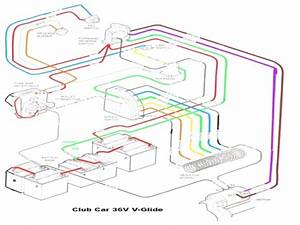 Club Car Motor Wire Diagram Wiring Within 36 Volt