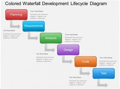 ai colored waterfall development lifecycle diagram powerpoint template  images gallery