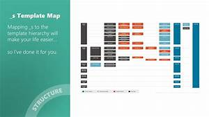 wordpress template hierarchy mor10 With template hierarchy in wordpress