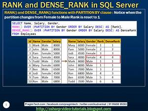 Angular Charts Sql Server Net And C Video Tutorial Rank And Dense
