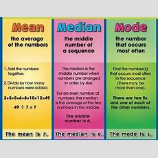 What Is The Real Life Example Of Mean Median And Mode? Quora