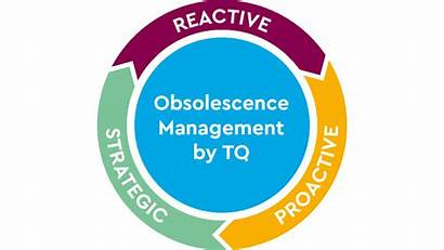 Obsolescence Management Tq Services Lifecycle Data