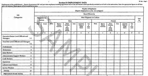 Operating Guide Sle Forms And Templates Fillable Eeo 1 Report Form Template Why Suspended An Obama