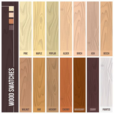 compare flooring products 12 types of hardwood flooring species styles edging dimensions