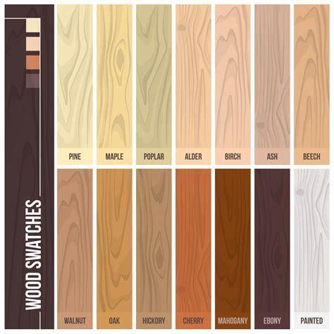 16 Types of Hardwood Flooring (Species, Styles, Edging