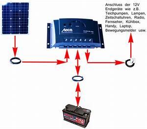 Solaranlage Mit Batterie : insel solaranlage selber bauen automobil bau auto systeme ~ Whattoseeinmadrid.com Haus und Dekorationen