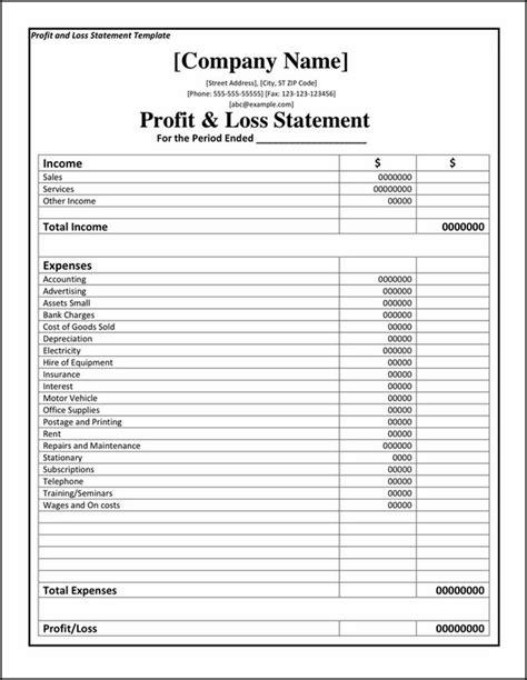 P L Template Profit Loss Projection Template Create P L Statement Excel